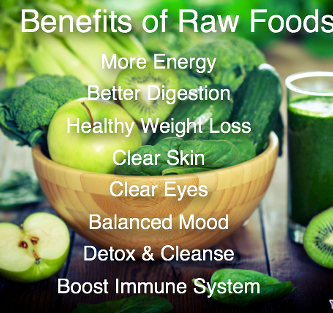 Raw Foods Why Should You Include Them In Your Diet