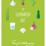 Elimination diet front cover